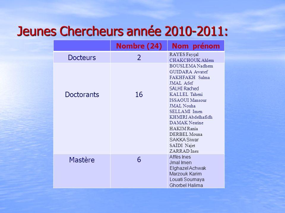 Jeunes Chercheurs année 2010-2011: