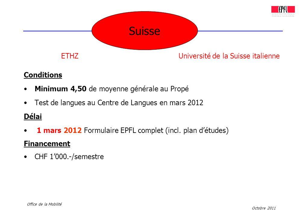 Suisse ETHZ Université de la Suisse italienne Conditions