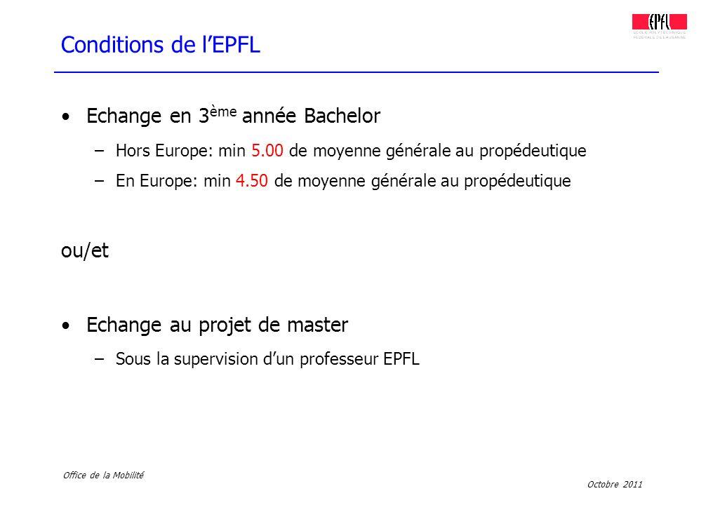 Conditions de l'EPFL Echange en 3ème année Bachelor ou/et