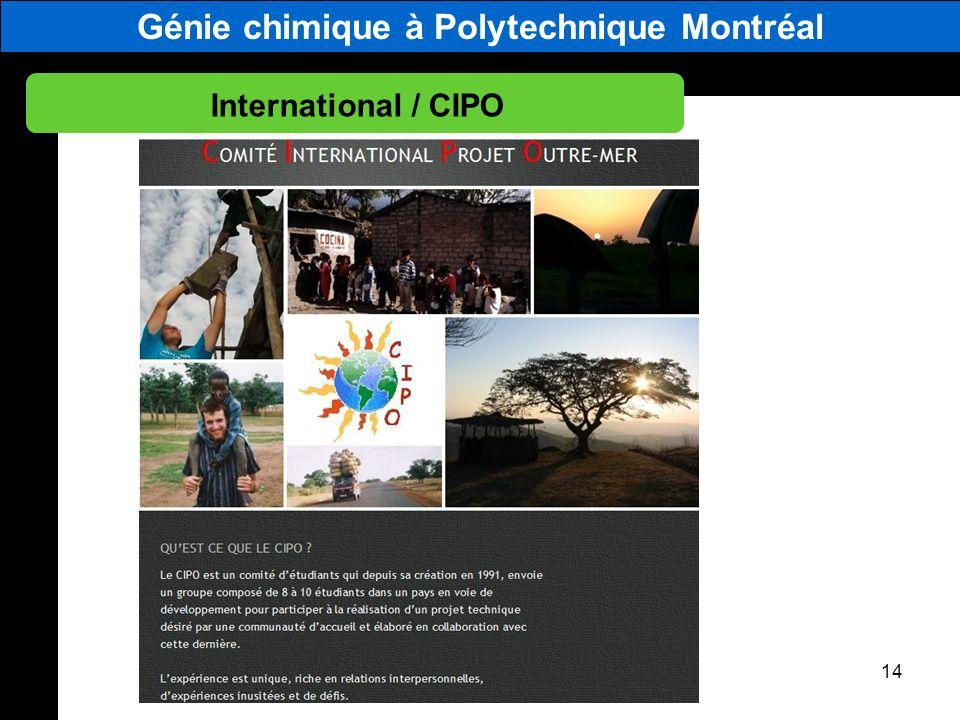 International / CIPO