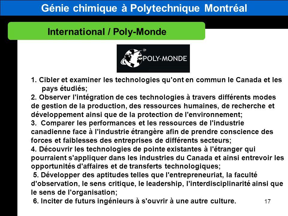 International / Poly-Monde