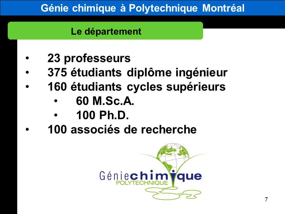 375 étudiants diplôme ingénieur 160 étudiants cycles supérieurs