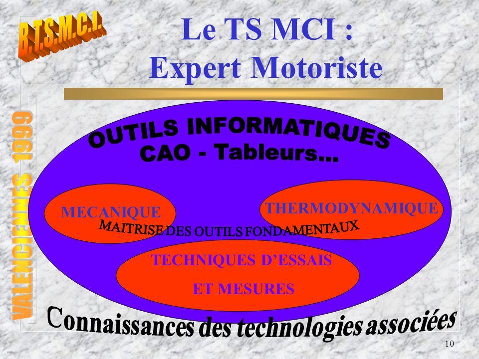 Le TS MCI : Expert Motoriste Connaissances des technologies associées