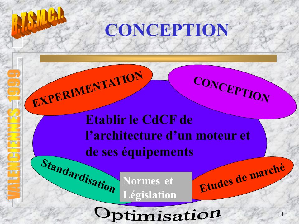 B.T.S.M.C.I. VALENCIENNES 1999 Optimisation CONCEPTION