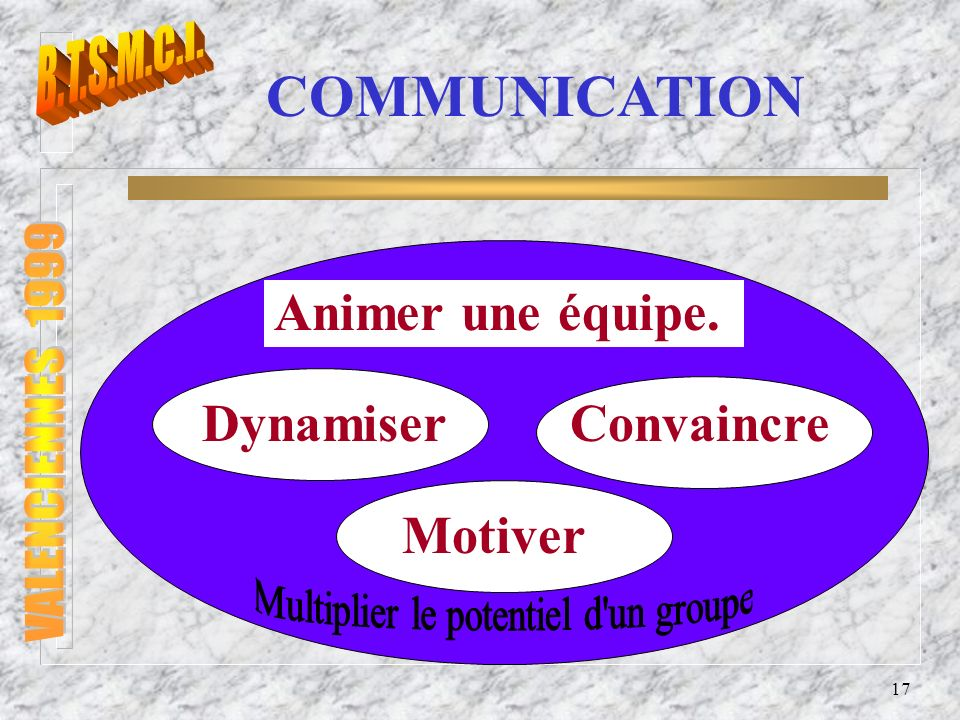 Multiplier le potentiel d un groupe