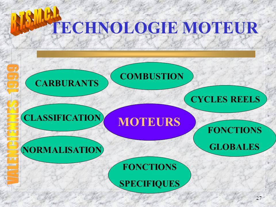B.T.S.M.C.I. VALENCIENNES 1999 TECHNOLOGIE MOTEUR MOTEURS COMBUSTION
