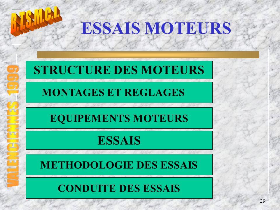 METHODOLOGIE DES ESSAIS