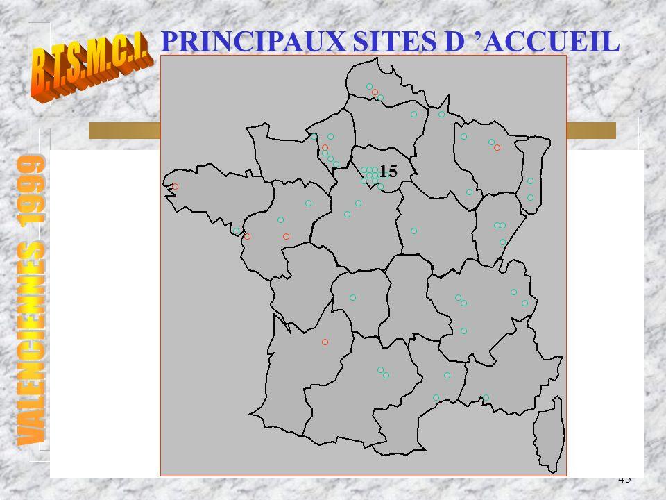 PRINCIPAUX SITES D 'ACCUEIL
