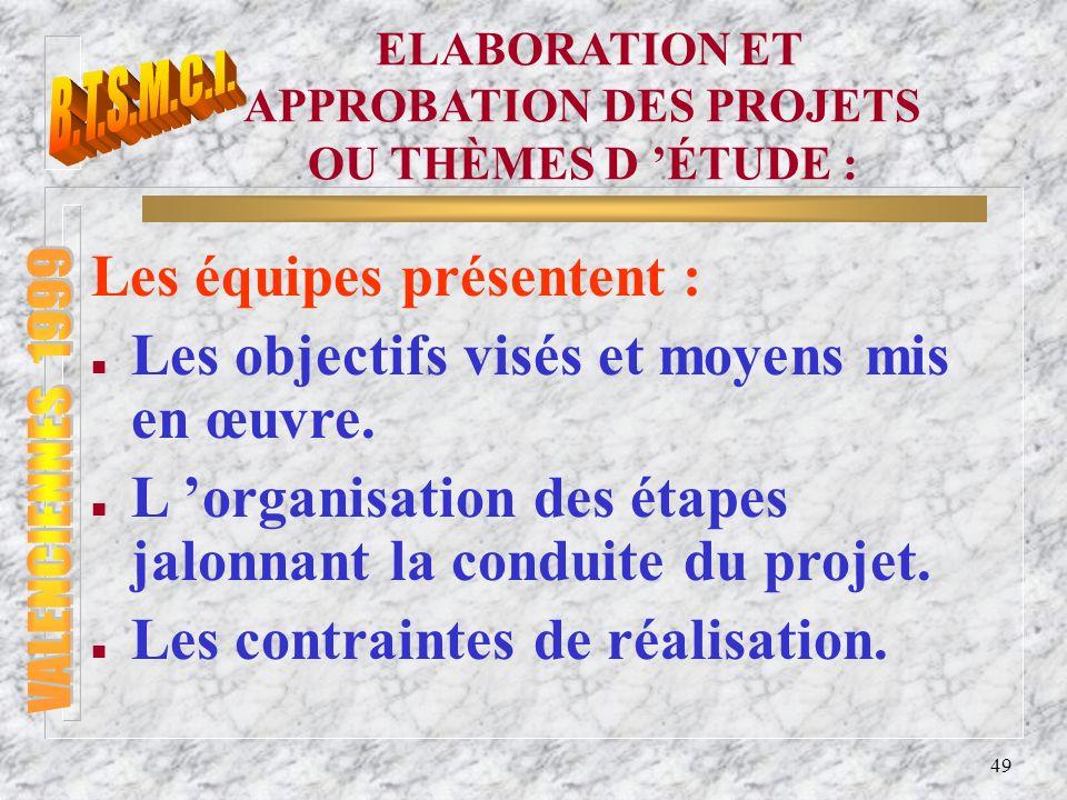 ELABORATION ET APPROBATION DES PROJETS OU THÈMES D 'ÉTUDE :