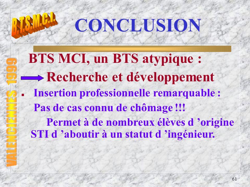 BTS MCI, un BTS atypique : Recherche et développement