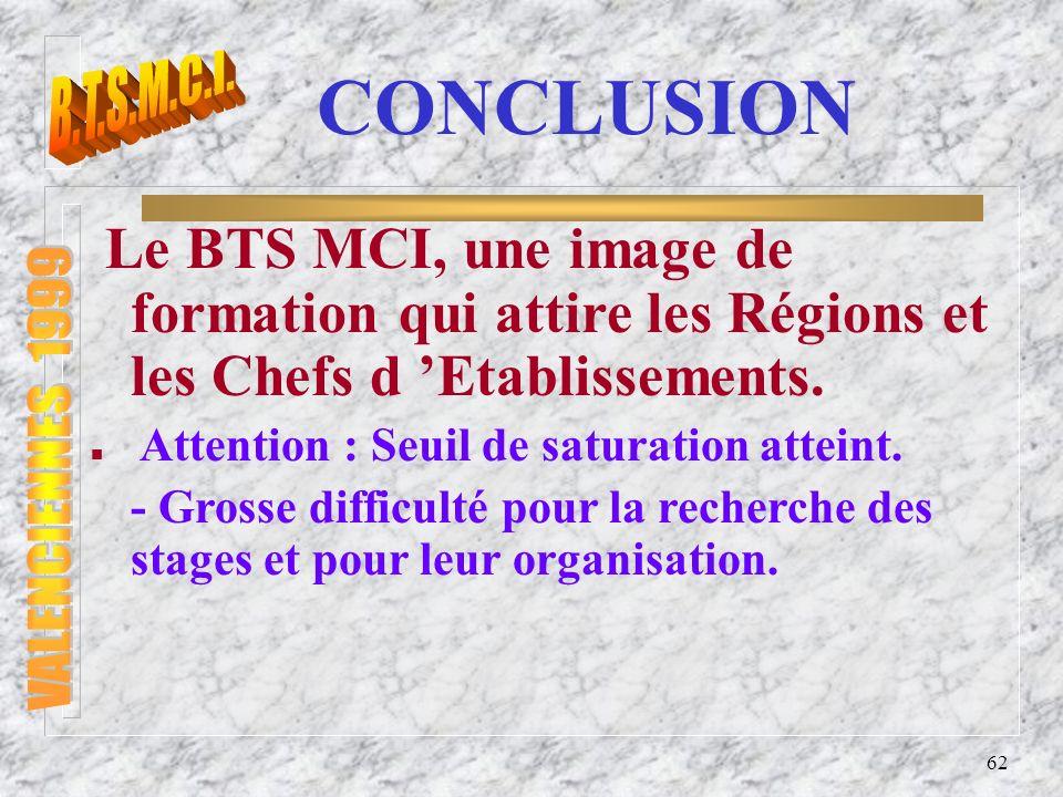 CONCLUSION B.T.S.M.C.I. Le BTS MCI, une image de formation qui attire les Régions et les Chefs d 'Etablissements.