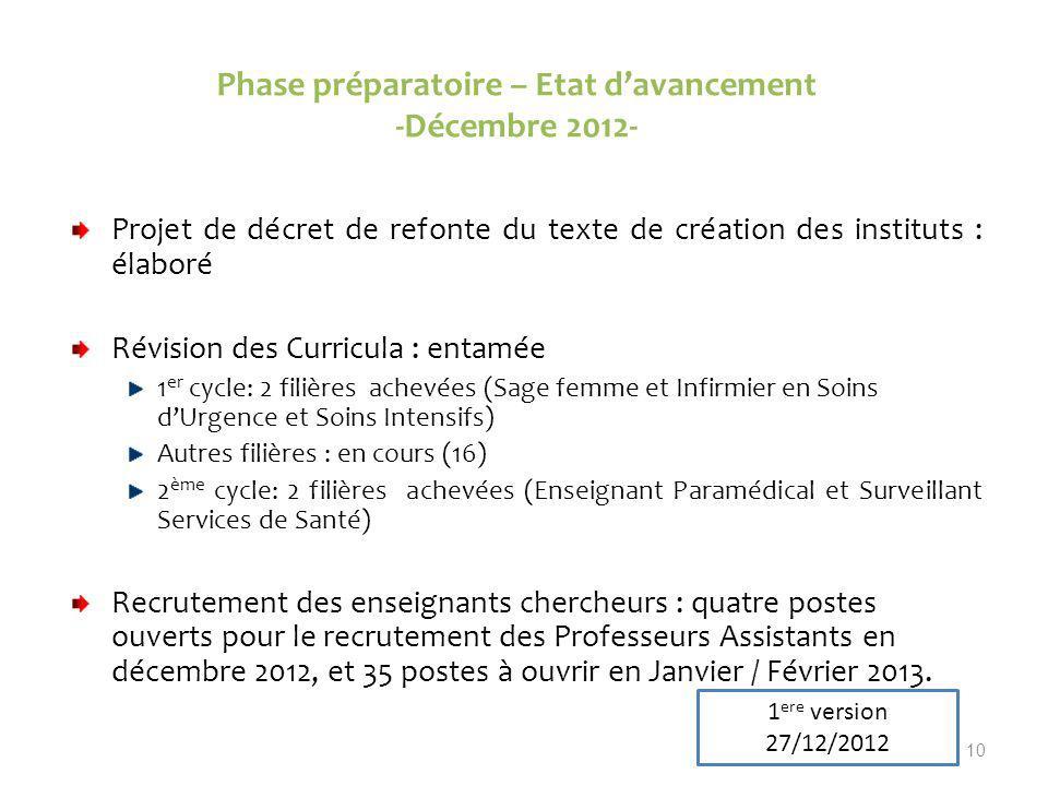 Phase préparatoire – Etat d'avancement -Décembre 2012-