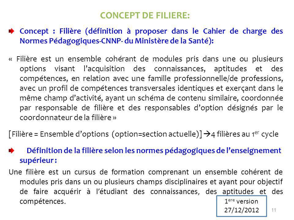 CONCEPT DE FILIERE: Concept : Filière (définition à proposer dans le Cahier de charge des Normes Pédagogiques-CNNP- du Ministère de la Santé):