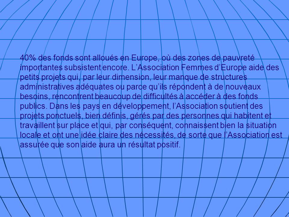 40% des fonds sont alloués en Europe, où des zones de pauvreté importantes subsistent encore.