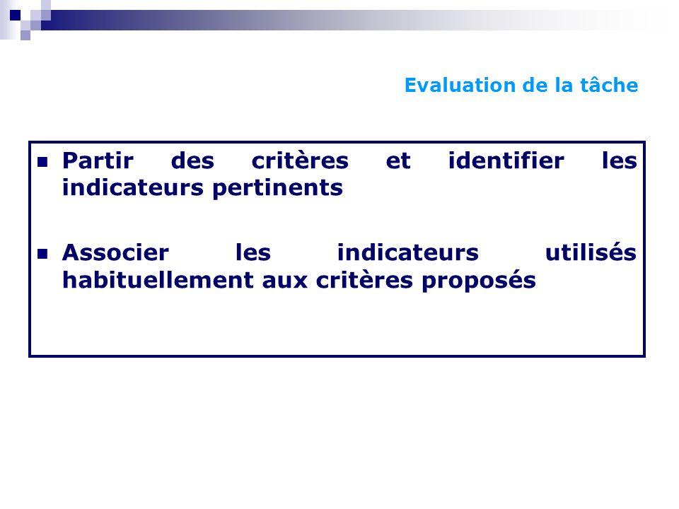 Partir des critères et identifier les indicateurs pertinents