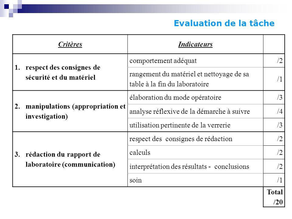 Evaluation de la tâche Critères Indicateurs