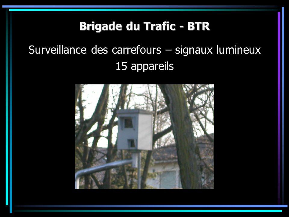 Surveillance des carrefours – signaux lumineux