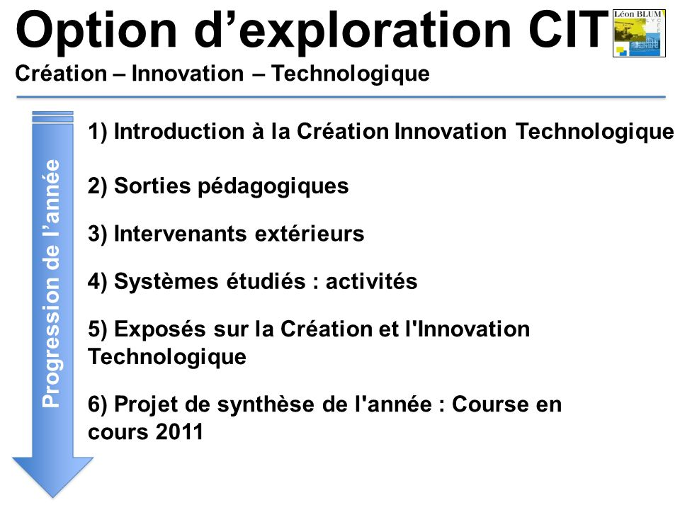 Option d'exploration CIT Création – Innovation – Technologique
