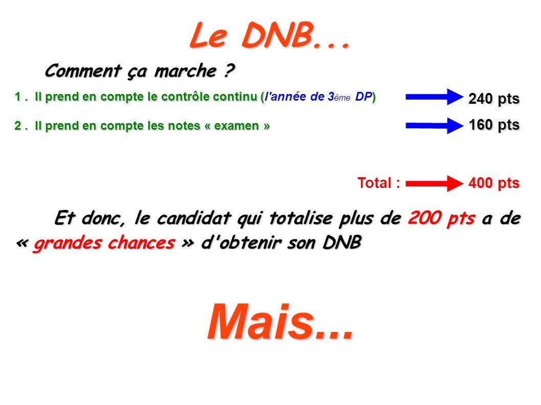 Mais... Le DNB... Comment ça marche