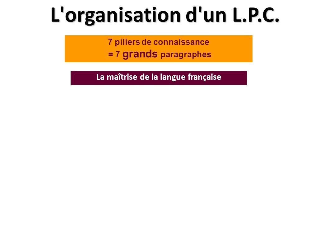 7 piliers de connaissance La maîtrise de la langue française