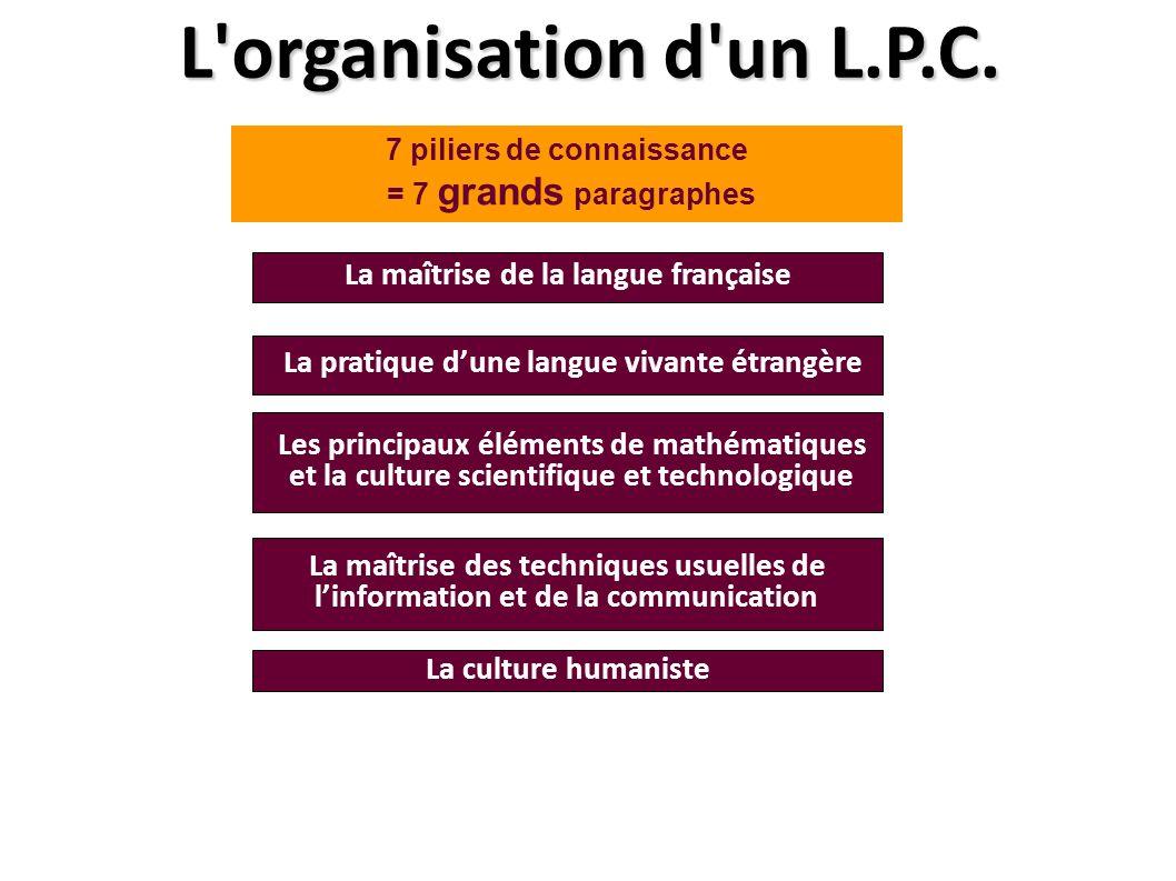 L organisation d un L.P.C. La maîtrise de la langue française