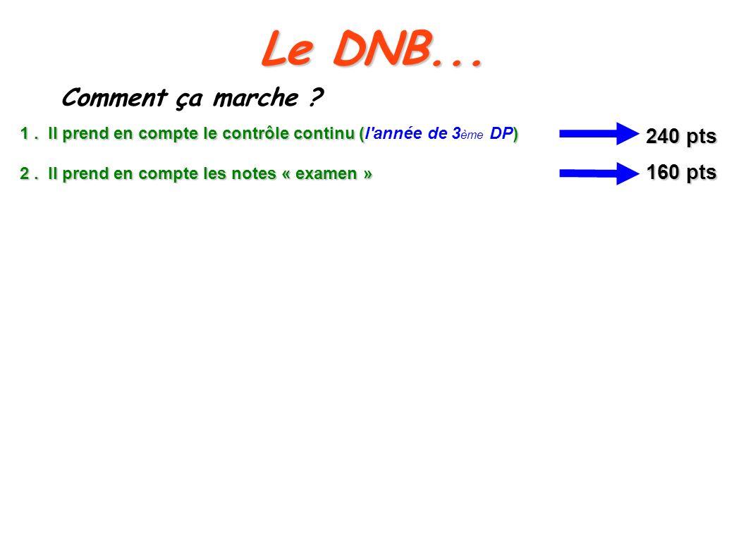 Le DNB... Comment ça marche 240 pts 160 pts