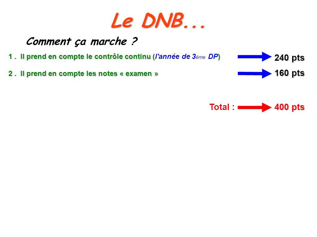 Le DNB... Comment ça marche 240 pts 160 pts Total : 400 pts
