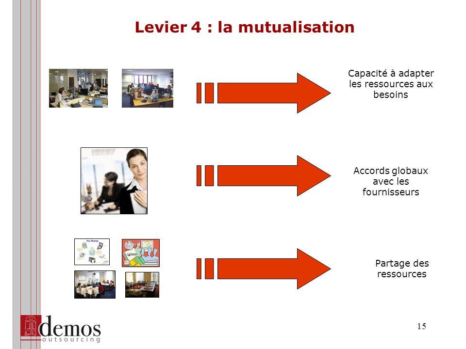 Levier 5 : la transformation de coûts fixes en coûts variables