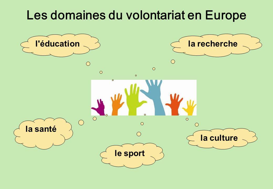 Les domaines du volontariat en Europe