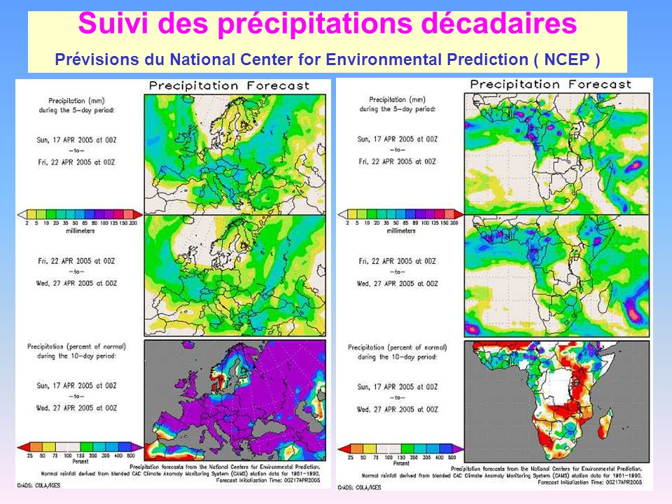 Suivi des précipitations décadaires Prévisions du National Center for Environmental Prediction ( NCEP )