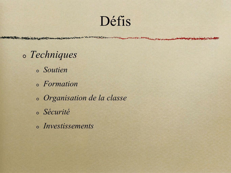 Défis Techniques Soutien Formation Organisation de la classe Sécurité