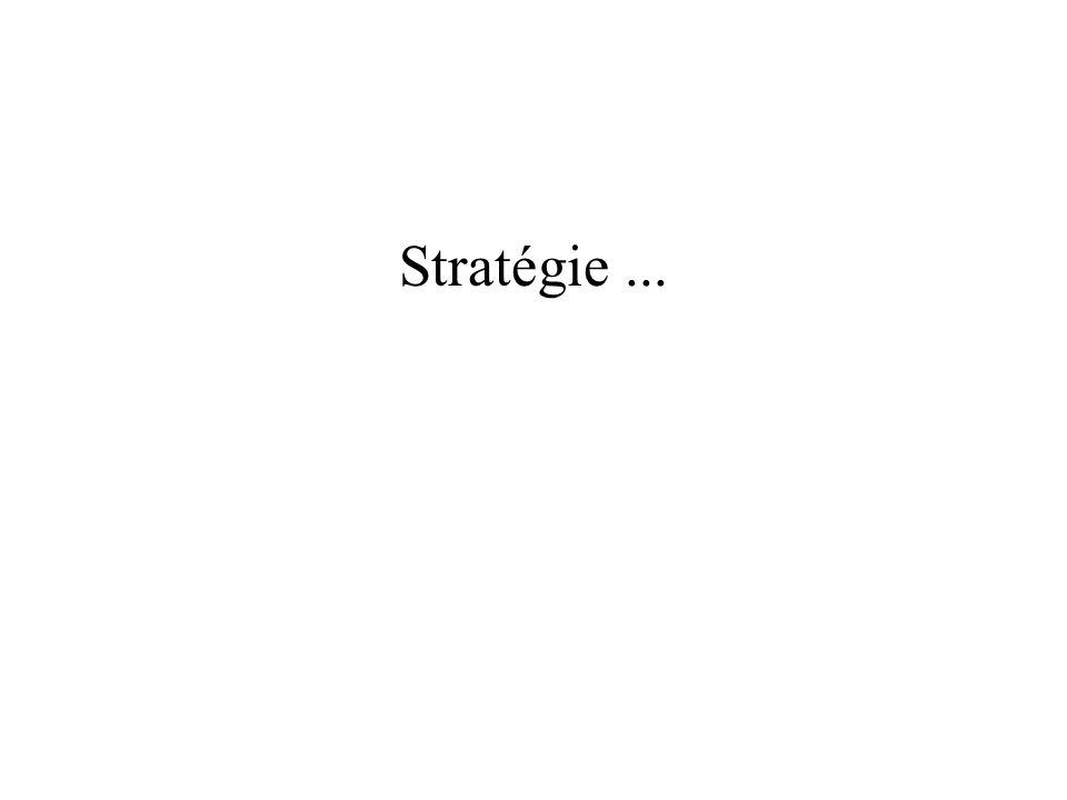 Stratégie ...