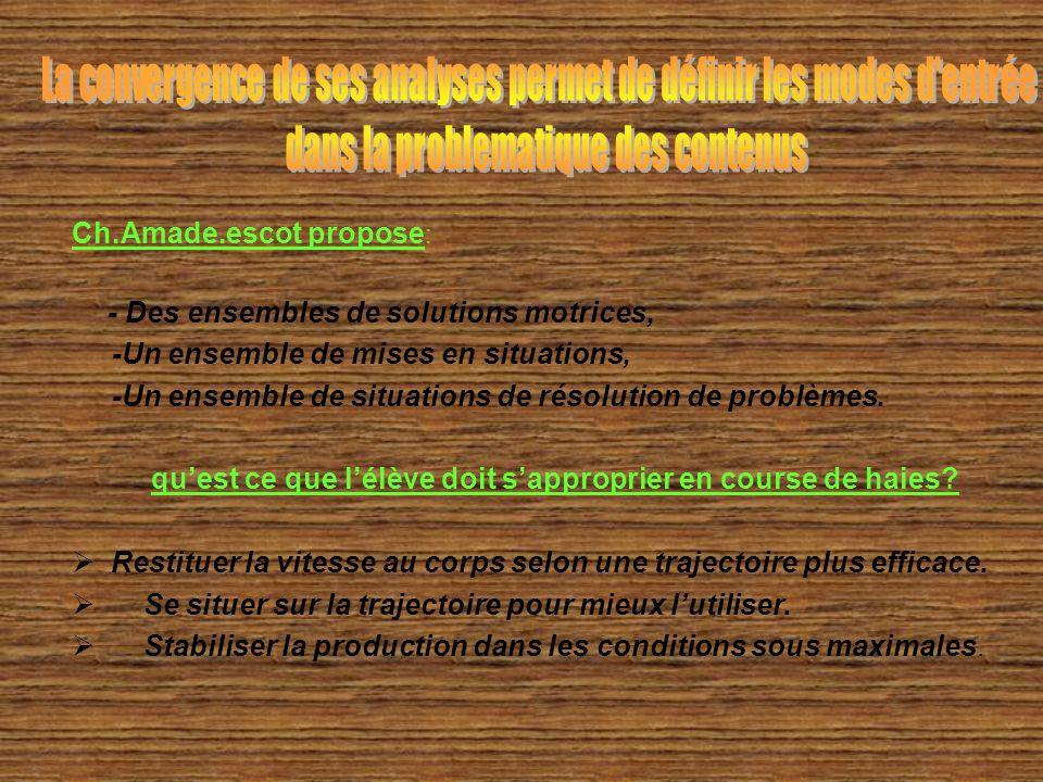 Ch.Amade.escot propose: