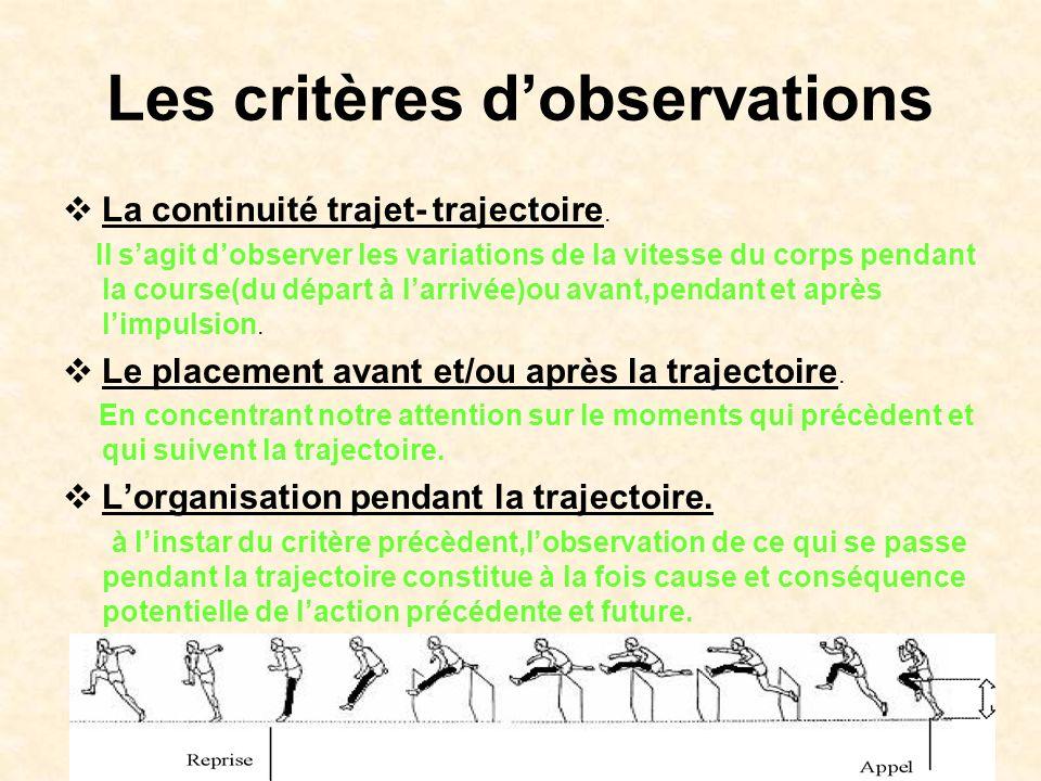 Les critères d'observations