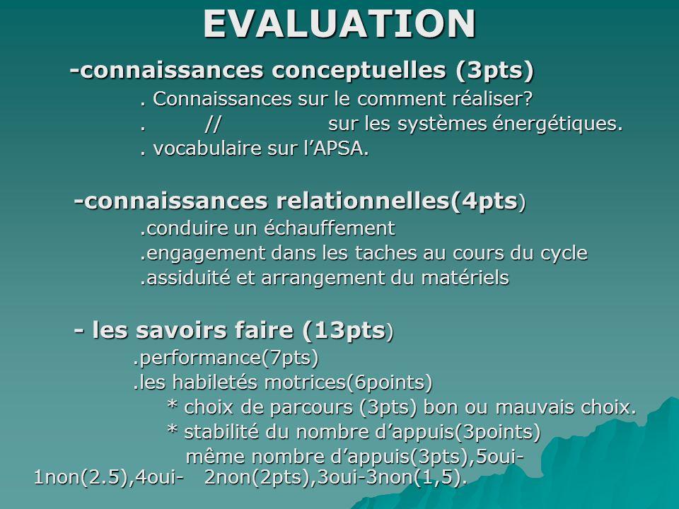 EVALUATION -connaissances conceptuelles (3pts)