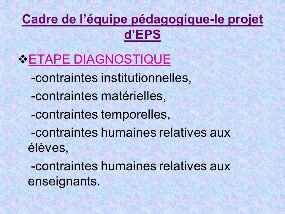 Cadre de l'équipe pédagogique-le projet d'EPS