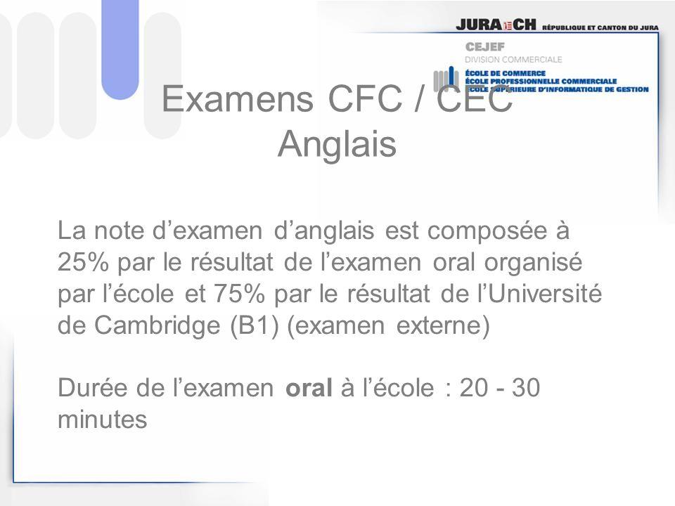 Examens CFC / CEC Anglais