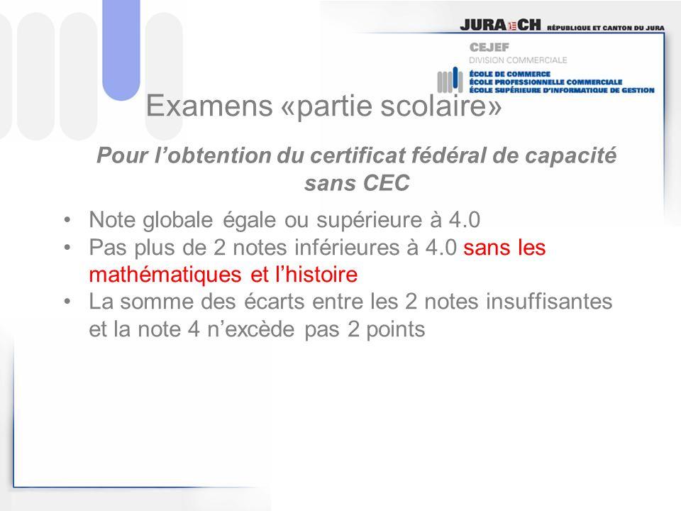 Examens «partie scolaire»