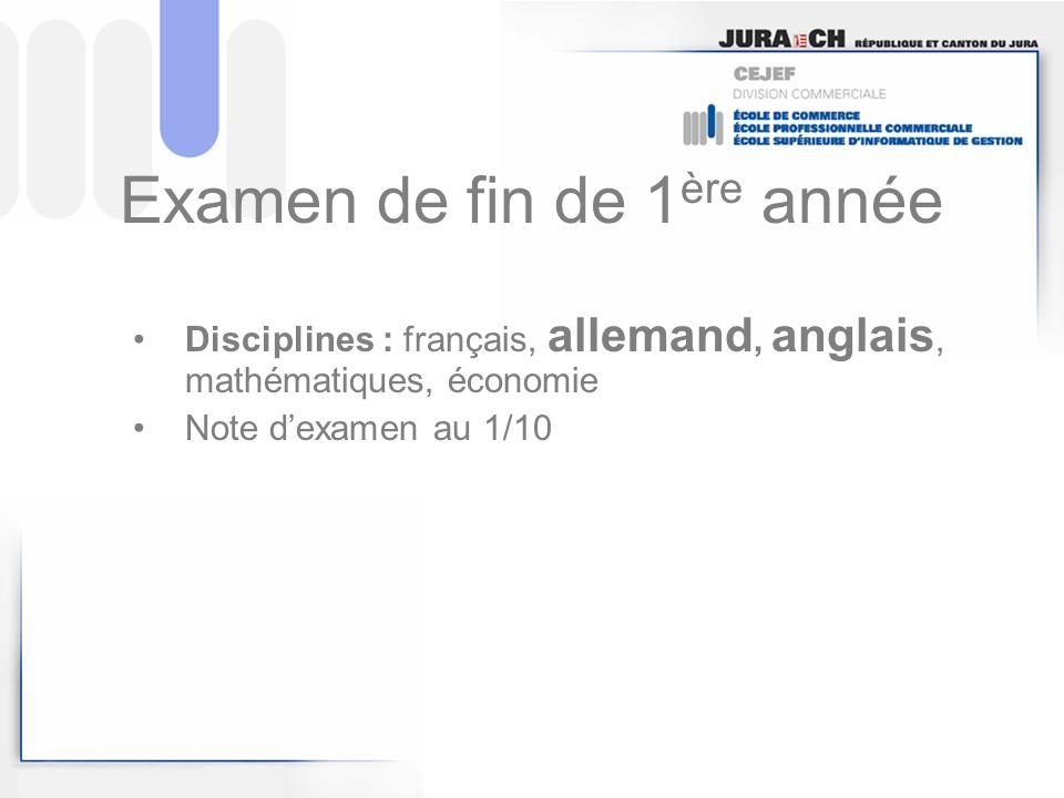 Examen de fin de 1ère année