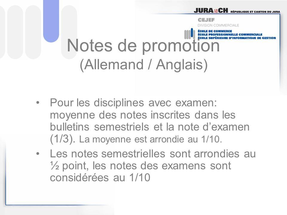 Notes de promotion (Allemand / Anglais)