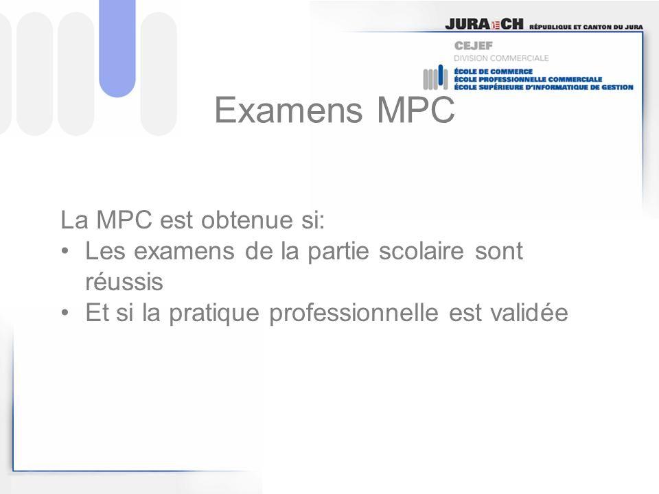 Examens MPC La MPC est obtenue si: