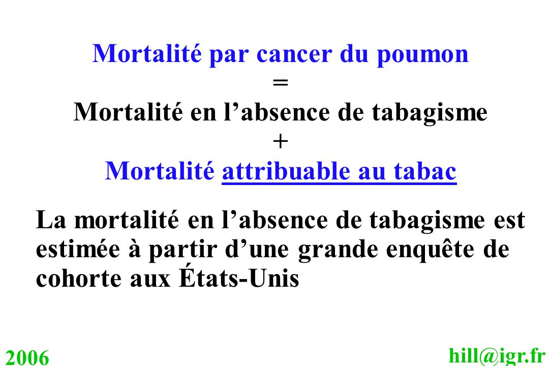 Mortalité par cancer du poumon = Mortalité en l'absence de tabagisme +
