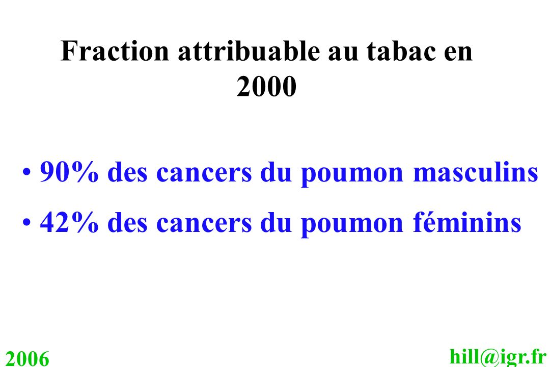 Fraction attribuable au tabac en 2000