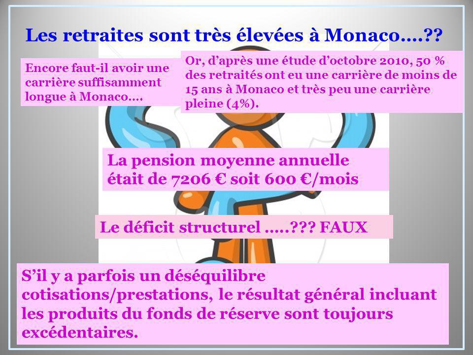 Les retraites sont très élevées à Monaco….