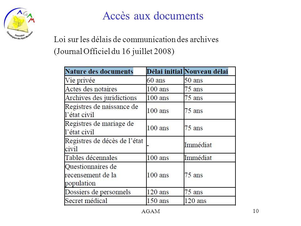 Accès aux documents Loi sur les délais de communication des archives