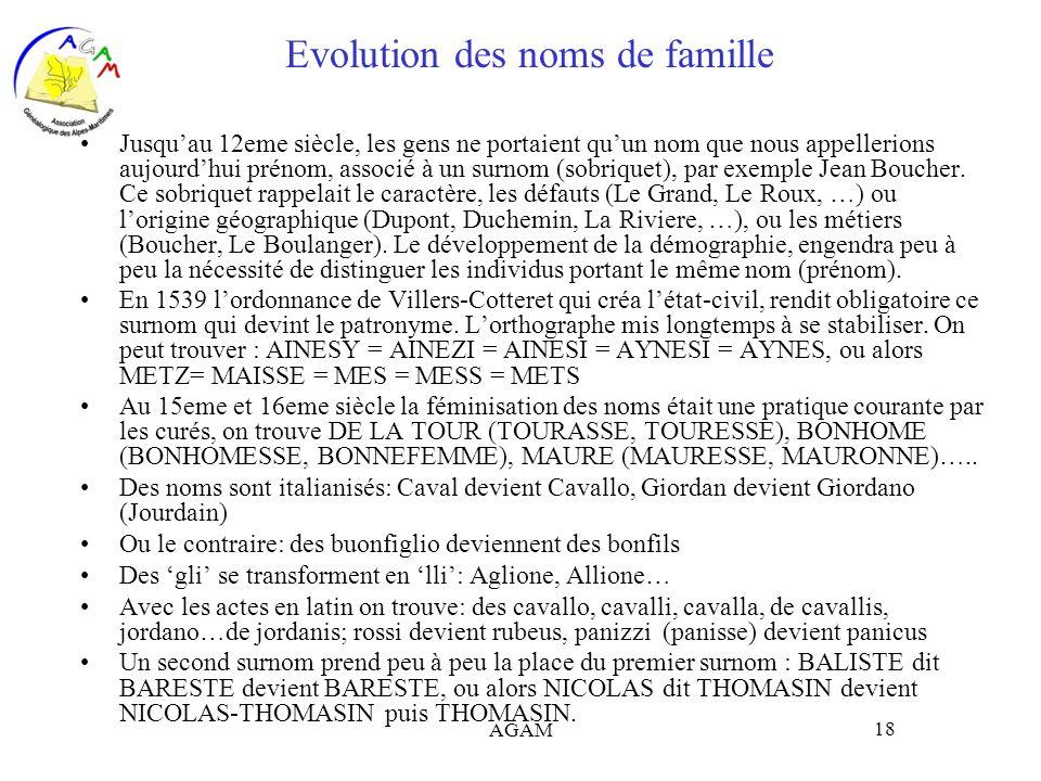 Evolution des noms de famille