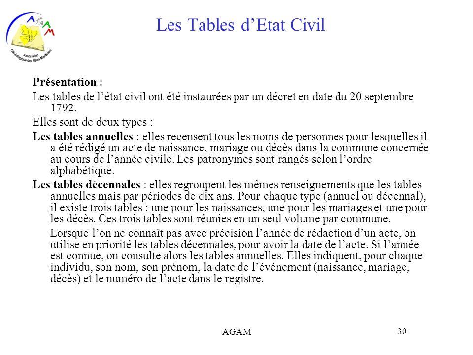 Les Tables d'Etat Civil