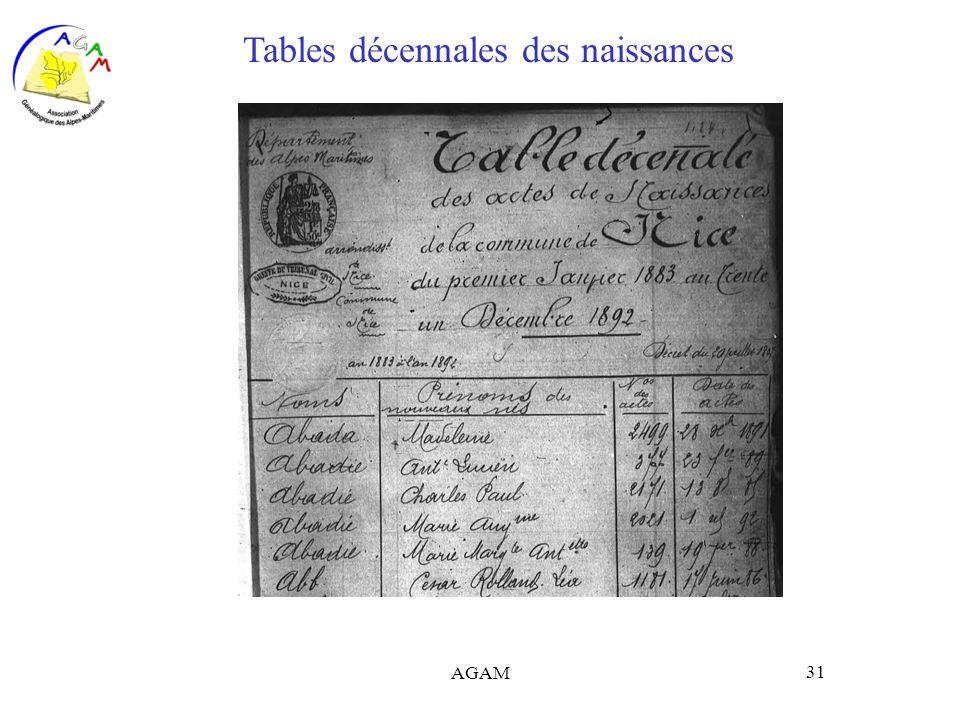 Tables décennales des naissances
