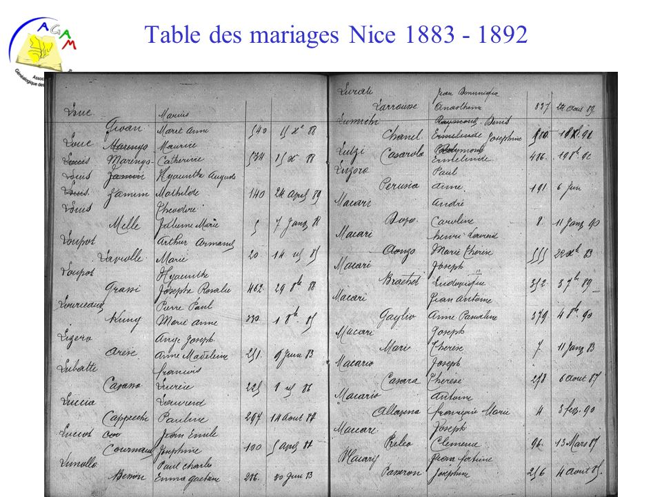 Table des mariages Nice 1883 - 1892
