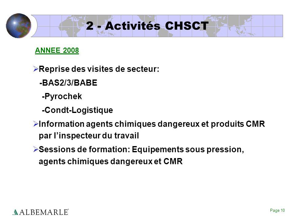 2 - Activités CHSCT Reprise des visites de secteur: -BAS2/3/BABE